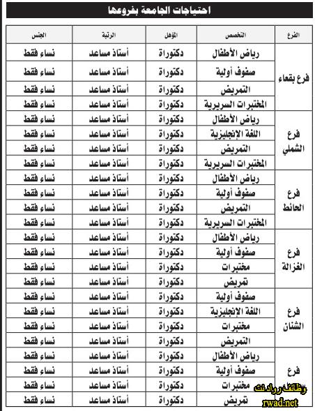 وظائف نسائية جامعة حائل