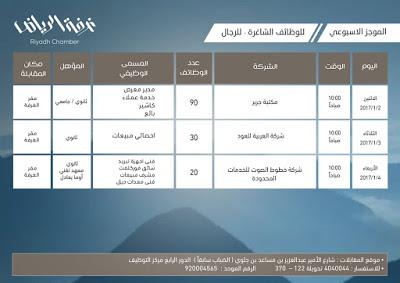 غرفة #الرياض 140 وظيفة في مكتبة جرير و العربية للعود