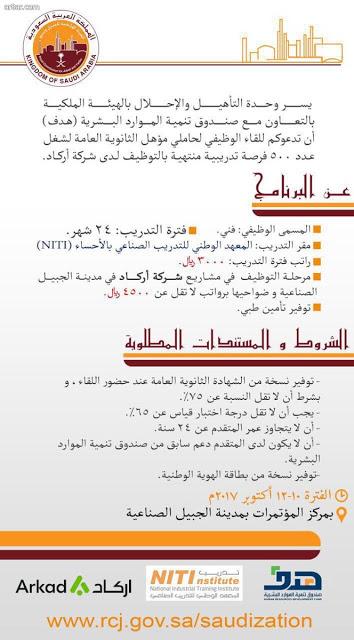 الهيئة الملكية في #الجبيل 500 وظيفة تدريب منتهية بالتوظيف لحملة الثانوية