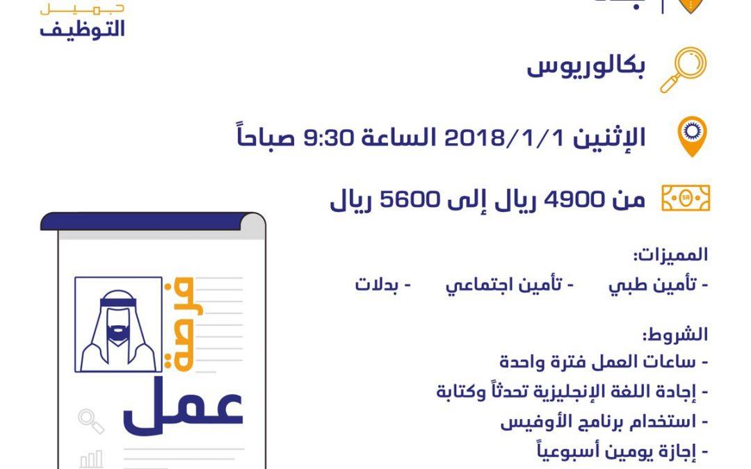 وظائف في جدة لحملة البكالوريوس إداري مشتريات