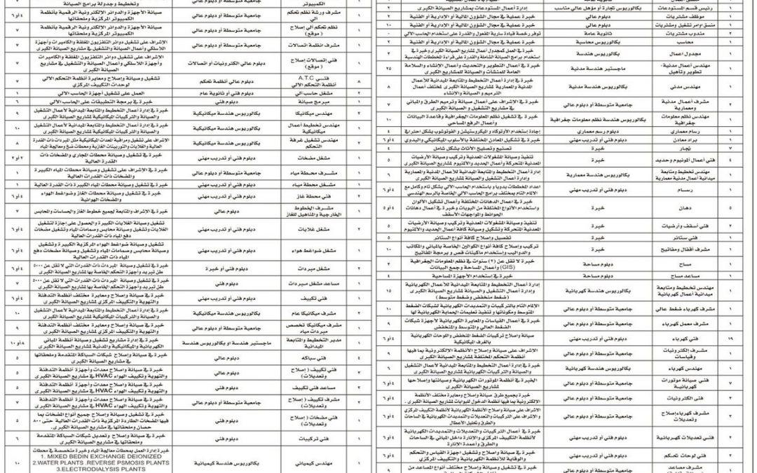 وظائف في شركة الجزيرة بأعداد كبيرة مهندسين وفنيين وأخرى في الرياض