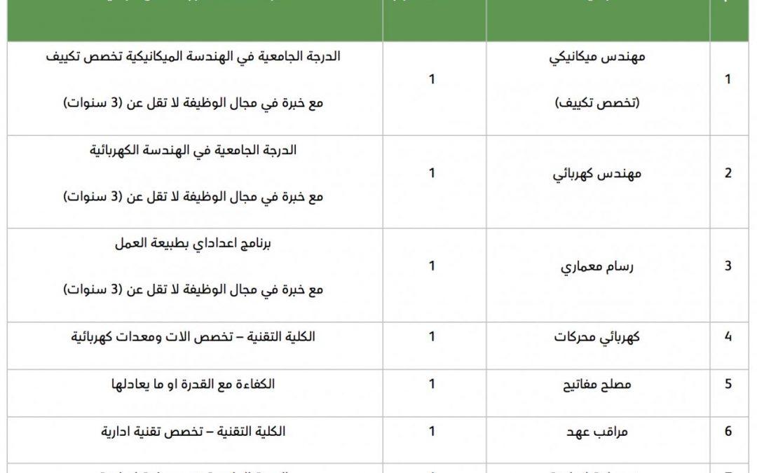 وزارة الدفاع وظائف في المدينة مهندسين ومراقب عهد ومترجم