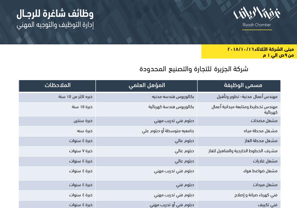 شركة الجزيرة للتجارة والتصنيع وظائف بأعداد كبيرة في الرياض لخريجي الهندسة والجامعيين والدبلوم