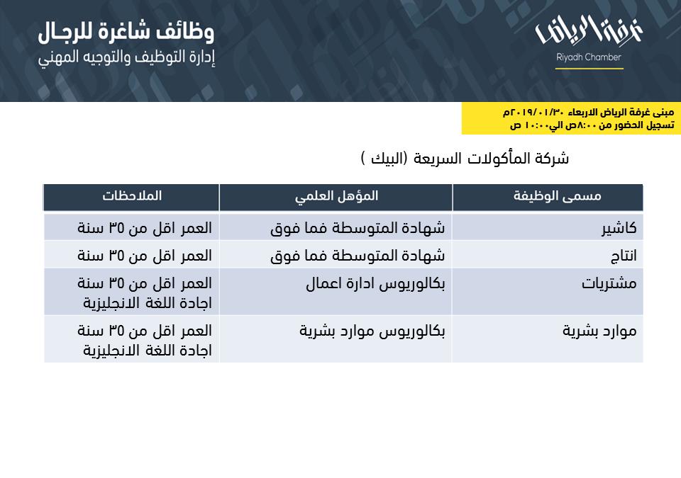 وظائف البيك في الرياض لحملة الكفاءة المتوسطة والثانوية والبكالوريوس