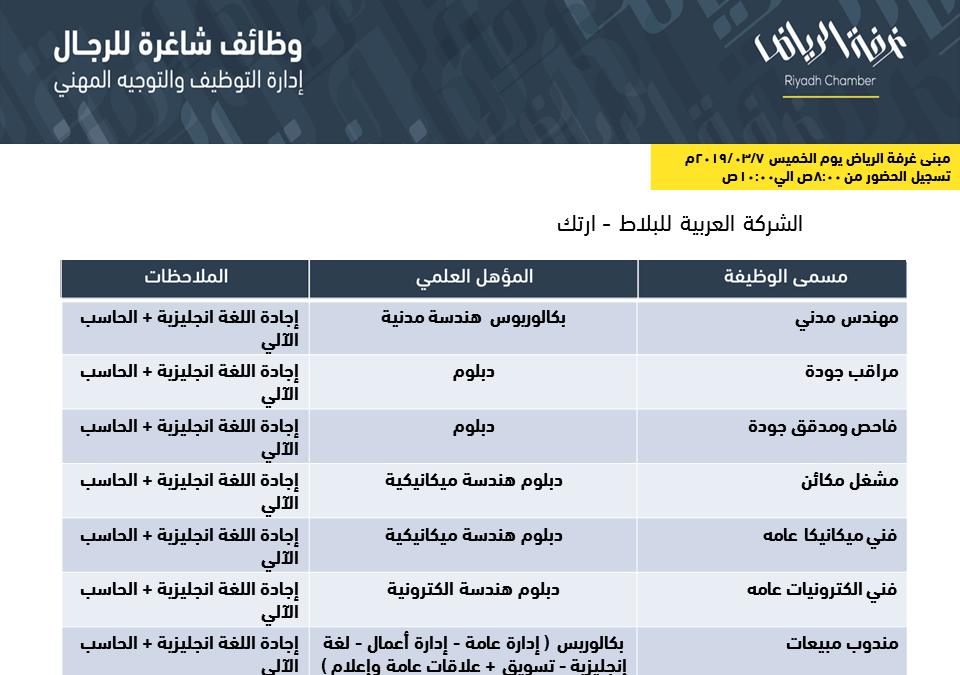 الشركة العربية للبلاط آرتك وظائف مهندسين وفنيين ومبيعات
