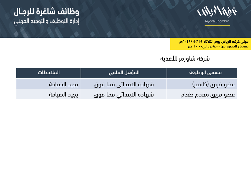 شاورمر وظائف في الرياض كاشير ومقدمي طعام لحملة الابتدائي والكفاءة واعلى