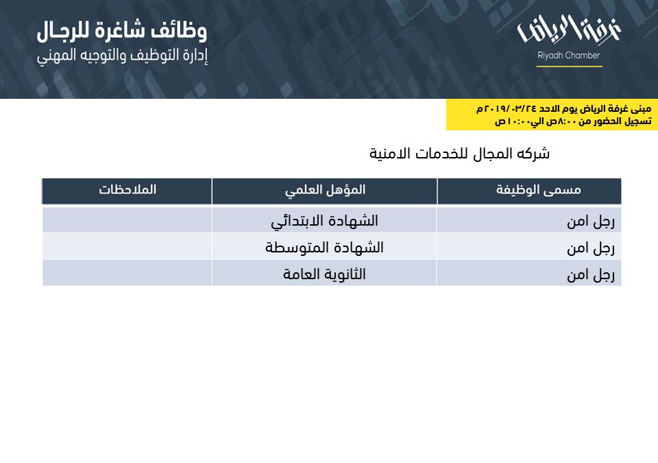 شركة المجال للحراسات الامنية وظائف حراس امن في الرياض
