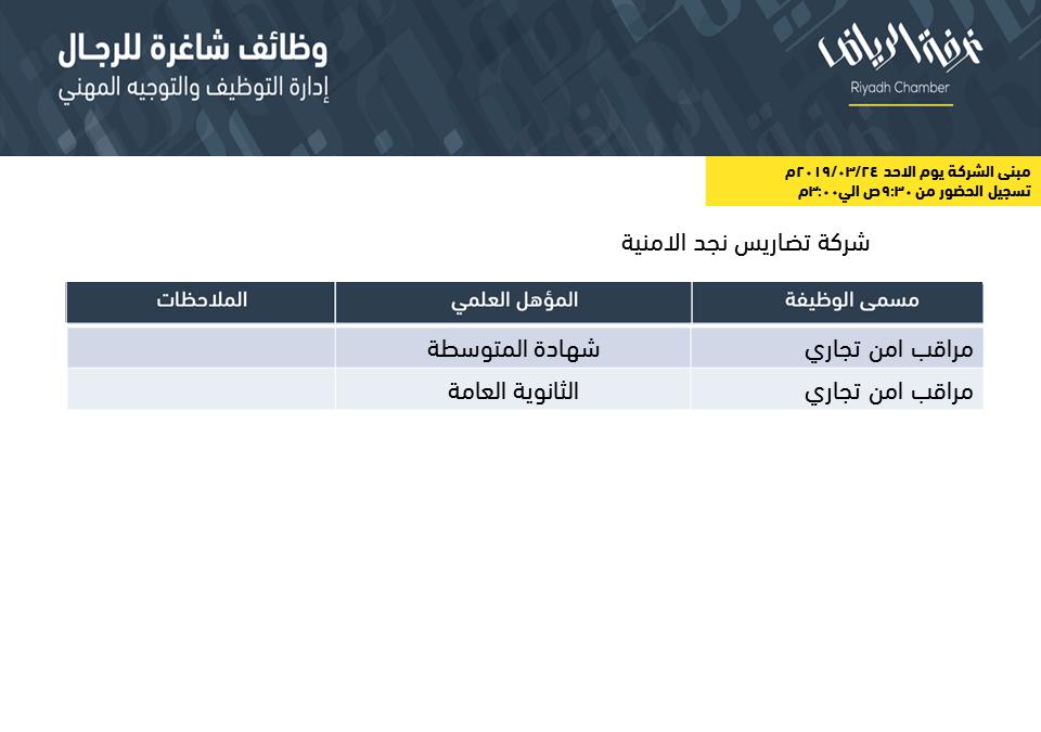 شركة تضاريس نجد وظائف مراقبي أمن تجاري في الرياض
