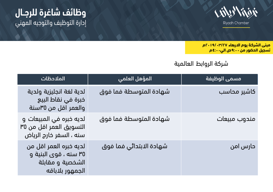 شركة الروابط العالمية وظائف كاشير ومندوب مبيعات وأمن في الرياض