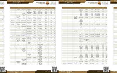 الهيئة الملكية في ينبع 113 وظيفة نسائية ورجالية تعليمية إدارية وفنية بمسميات مختلفة