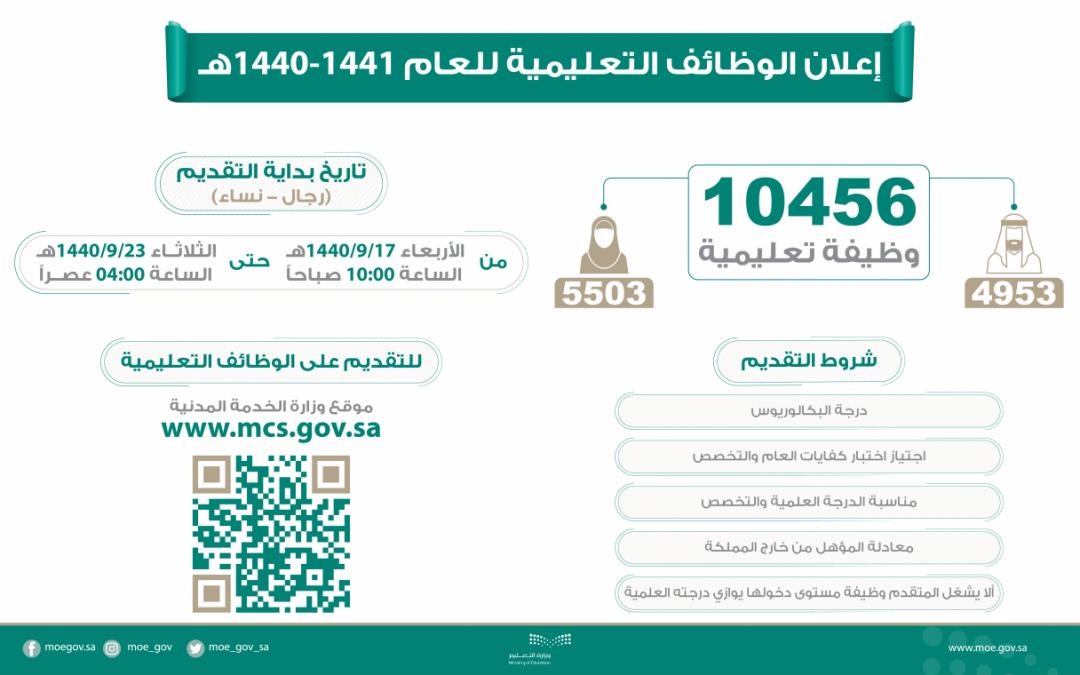 التقديم على الوظائف التعليمية 10456 وظيفة نسائية ورجالية لخريجي البكالوريوس