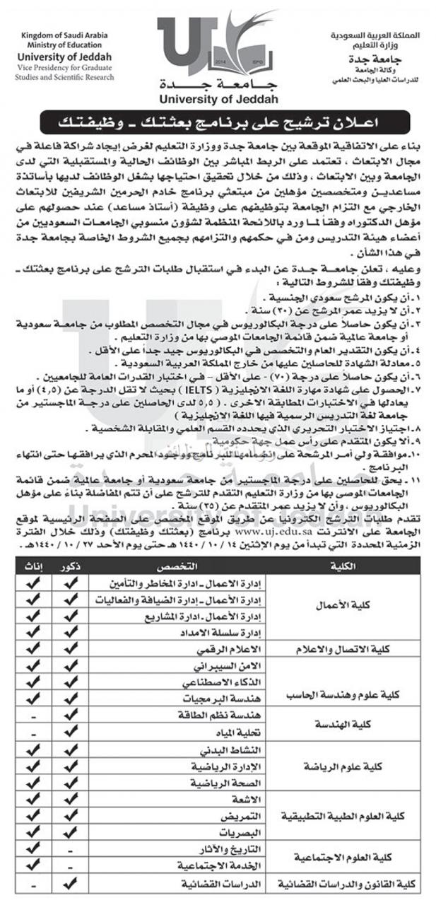 جامعة جدة بعثتك وظيفتك لخريجي البكالوريوس والماجستير