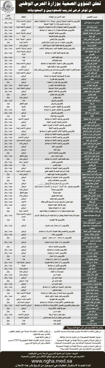 وظائف الشؤون الصحية بالحرس الوطني 300 وظيفة في اغلب المناطق