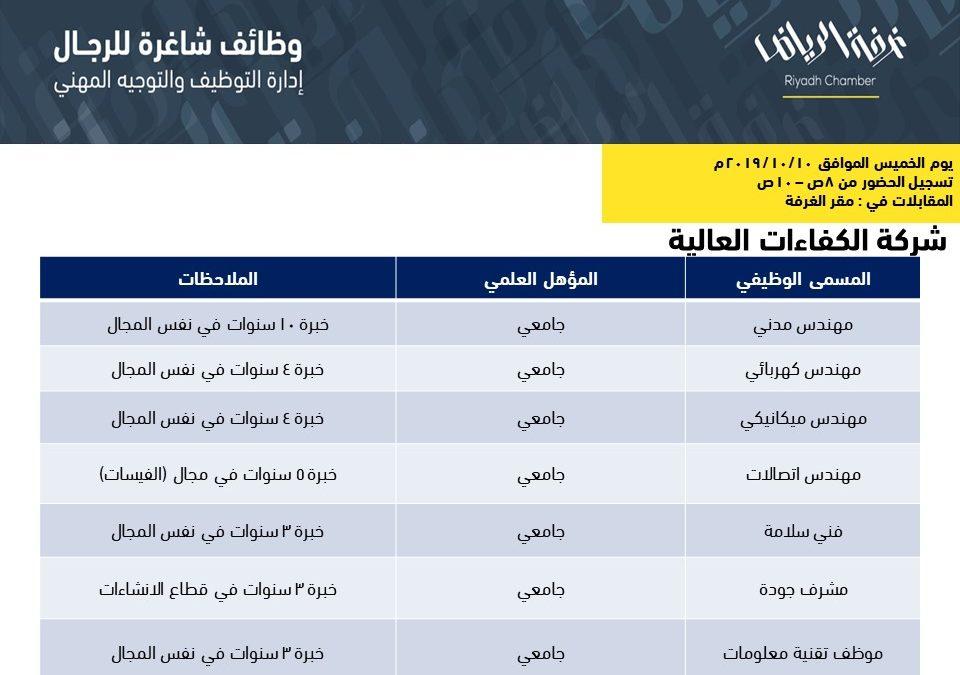 شركة الكفاءات العالية وظائف مهندسين وفنيين في الرياض