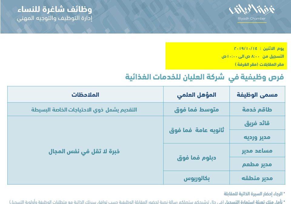 شركة العليان للخدمات الغذائية وظائف منوعة في الرياض