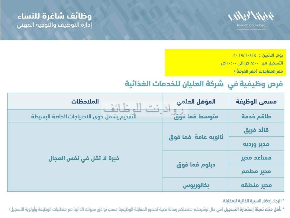 شركة وظائف بالتعاون مع غرفة الرياض