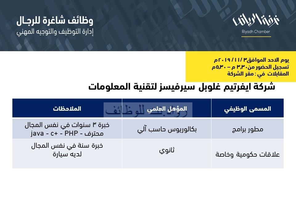 شركة ايفرتيم غلوبل وظائف مطور برامج ومعقب في الرياض