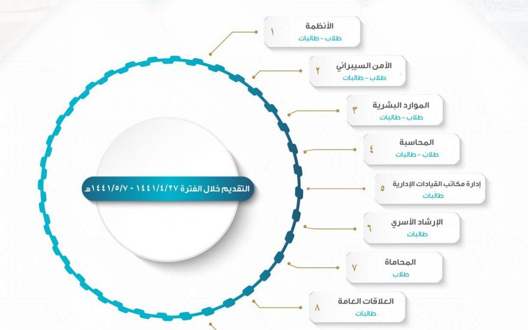 الجامعة الاسلامية في المدينة وظائف متعاونين ومتعاونات