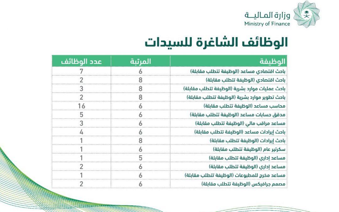وزارة المالية وظائف نسائية ورجالية من المرتبة 5 حتى الثامنة