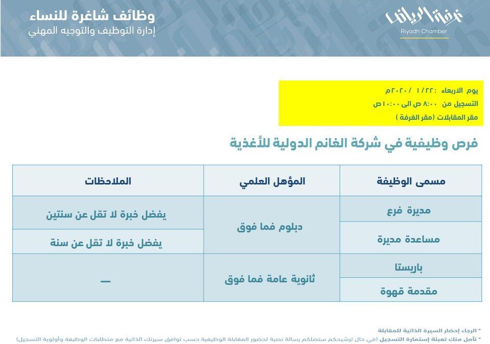 شركة الغانم الدولية وظائف نسائية في الرياض