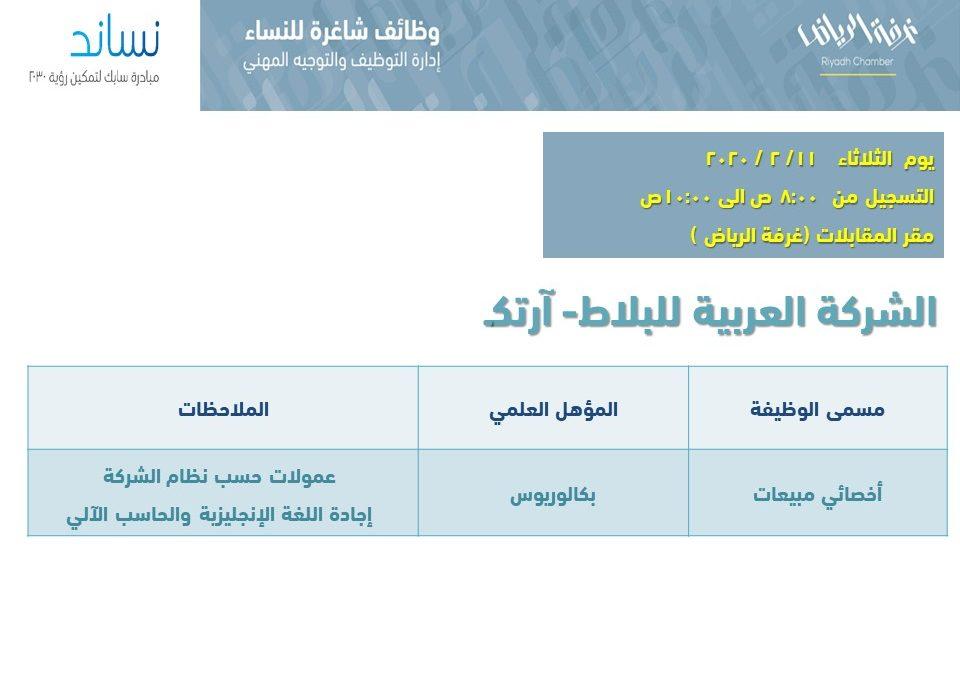 وظائف اخصائية مبيعات لخريجات البكالوريوس