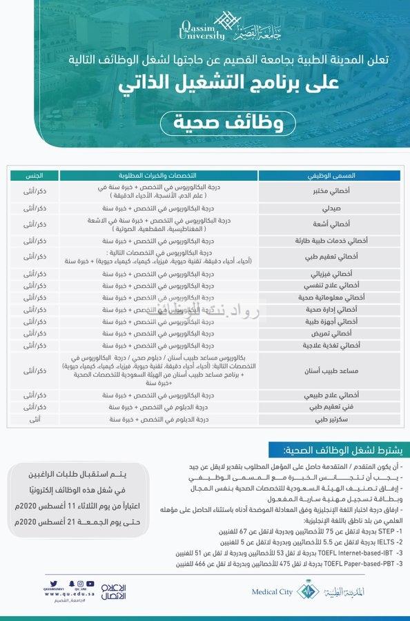 وظائف جامعة القصيم الصحية والطبية على برنامج التشغيل الذاتي في عدة تخصصات