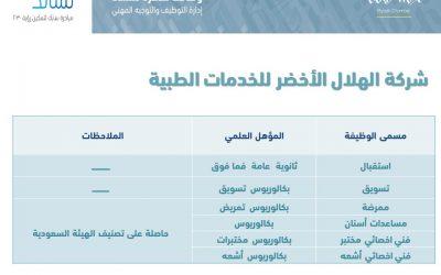 شركة الهلال الأحمر وظائف نسائية في عدة مجالات في الرياض